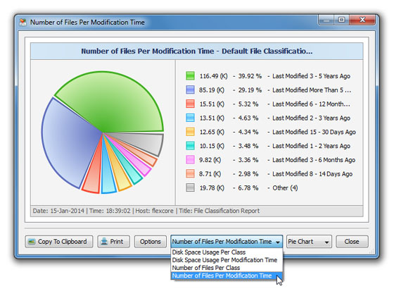 File Classification Pie Charts